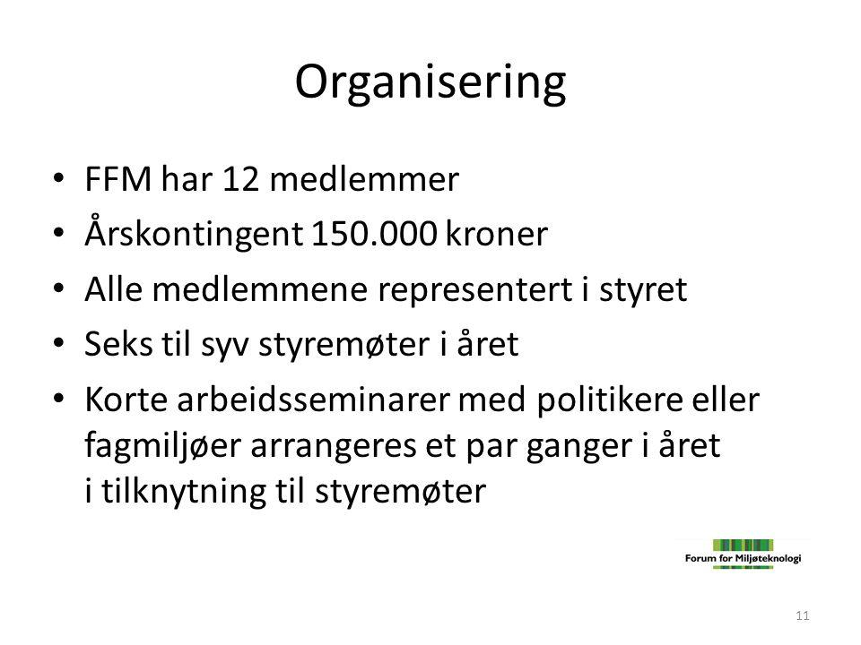 Organisering FFM har 12 medlemmer Årskontingent 150.000 kroner