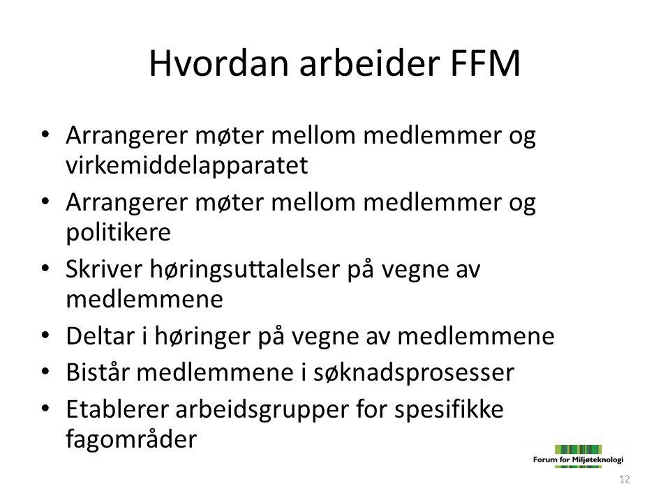 Hvordan arbeider FFM Arrangerer møter mellom medlemmer og virkemiddelapparatet. Arrangerer møter mellom medlemmer og politikere.