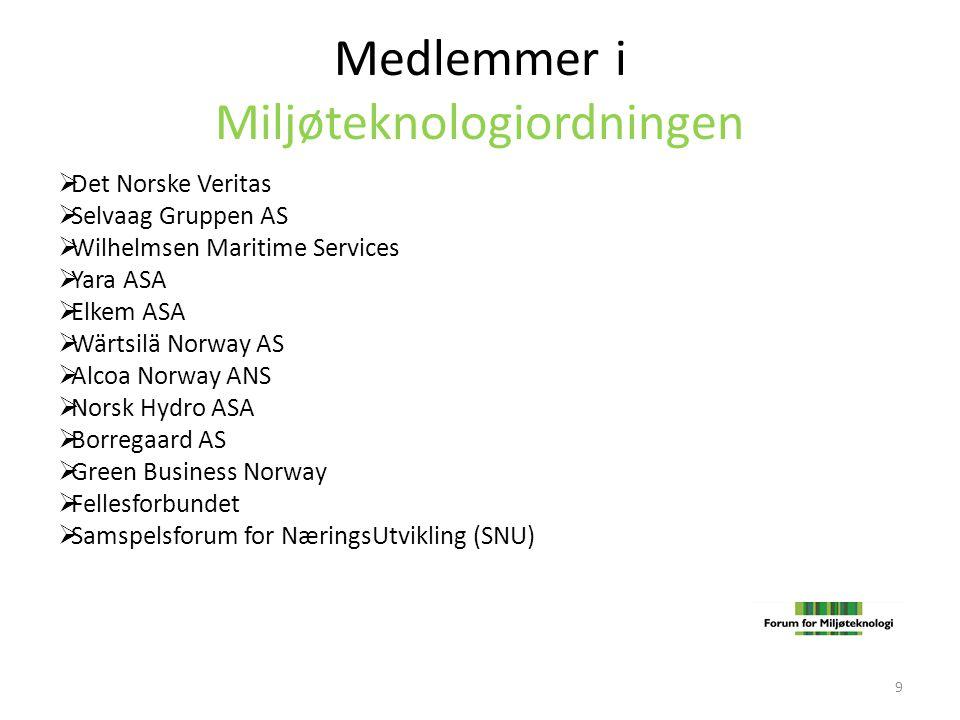 Medlemmer i Miljøteknologiordningen