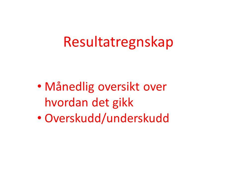 Resultatregnskap Månedlig oversikt over hvordan det gikk