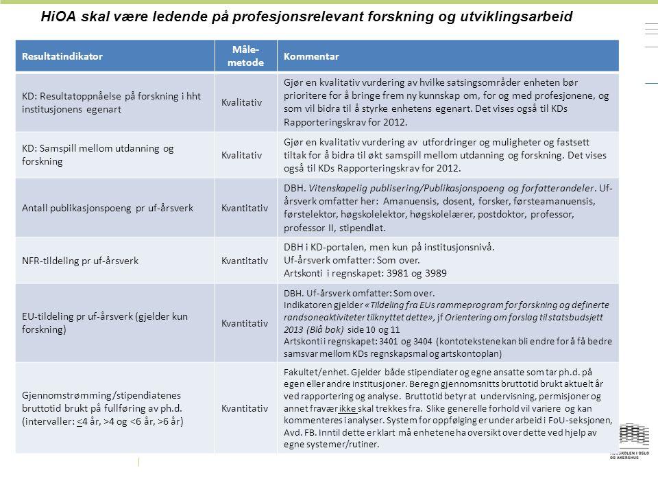 HiOA skal være ledende på profesjonsrelevant forskning og utviklingsarbeid