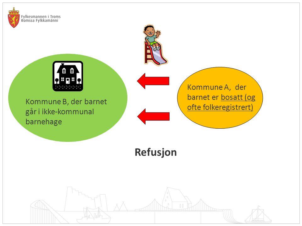Refusjon Kommune A, der barnet er bosatt (og ofte folkeregistrert)