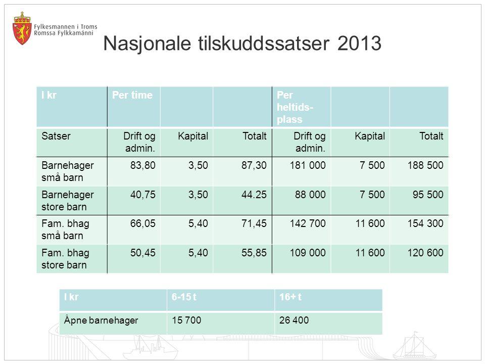 Nasjonale tilskuddssatser 2013