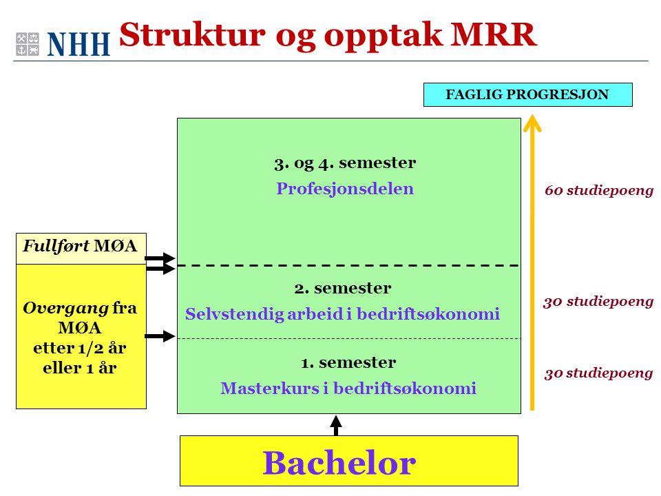 Struktur og opptak MRR Bachelor