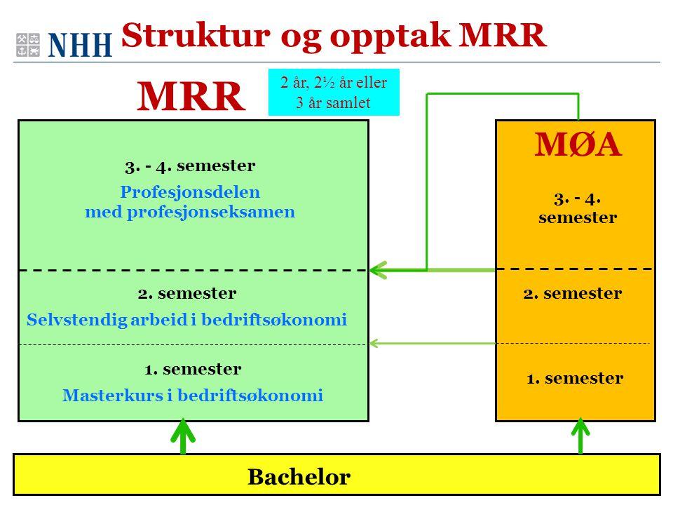 MRR Struktur og opptak MRR MØA Bachelor 2 år, 2½ år eller 3 år samlet