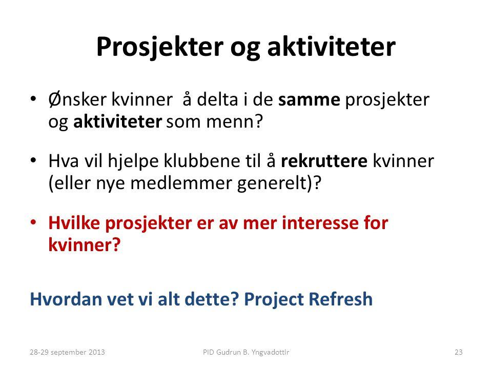 Prosjekter og aktiviteter