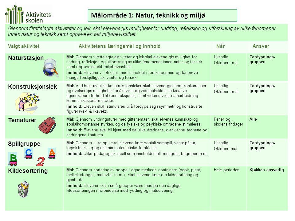 2 Målområde 1: Natur, teknikk og miljø Naturstasjon Konstruksjonslek