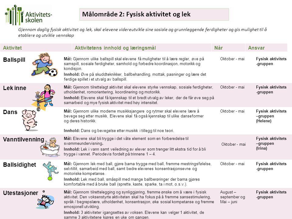 Målområde 2: Fysisk aktivitet og lek