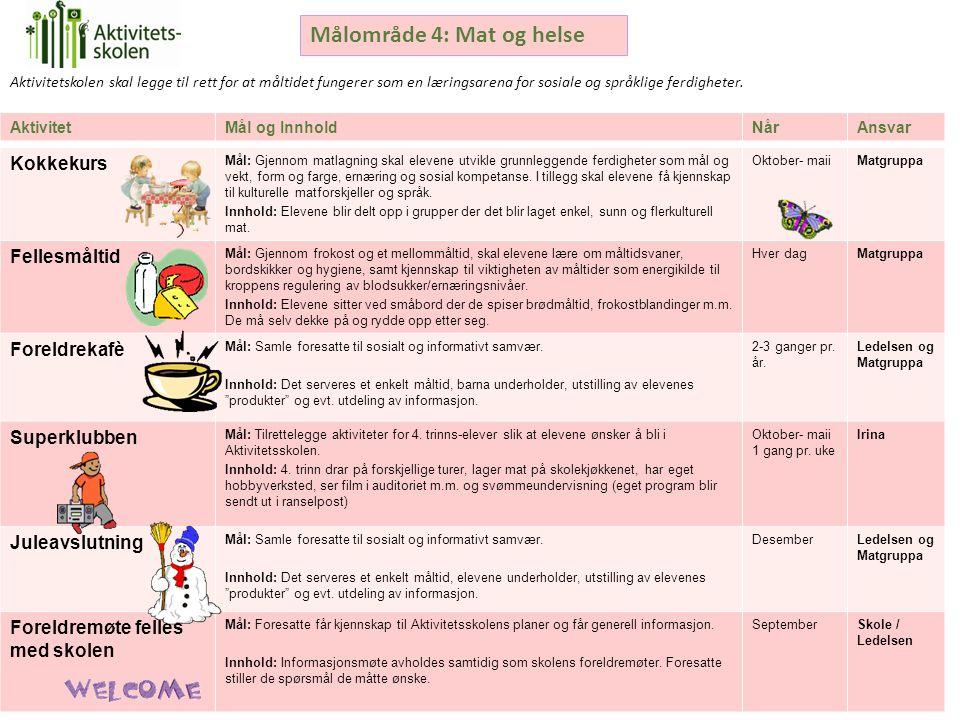 Målområde 4: Mat og helse