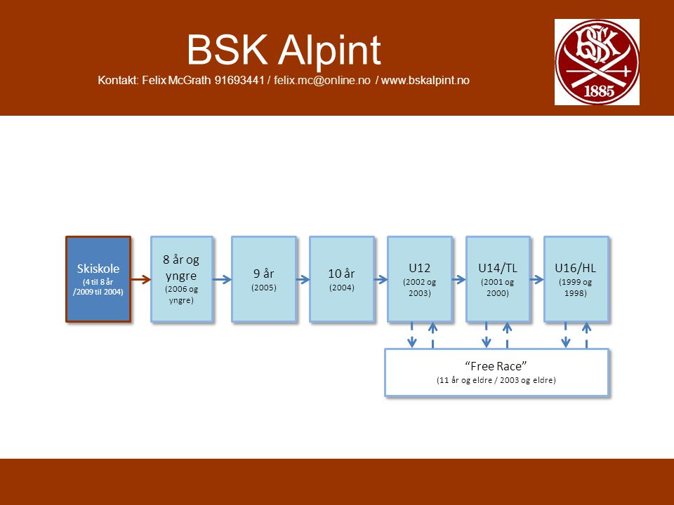 BSK Alpint Kontakt: Felix McGrath 91693441 / felix.mc@online.no / www.bskalpint.no