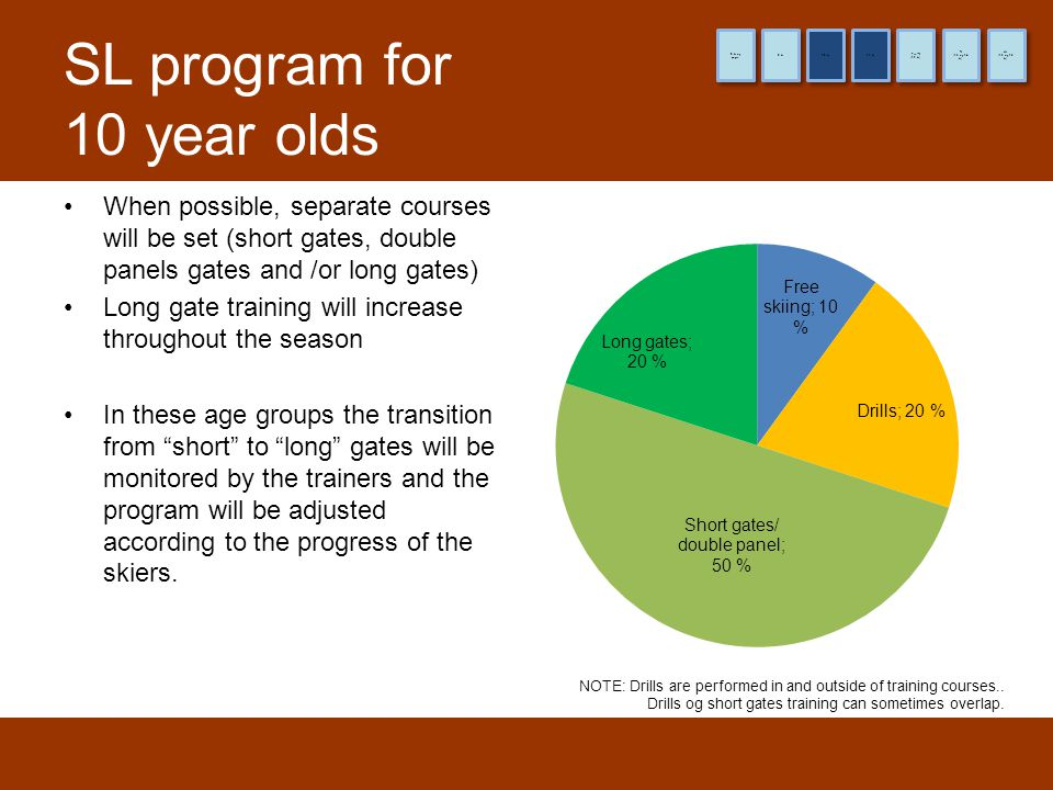 SL program for 10 year olds