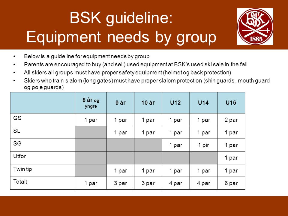 BSK guideline: Equipment needs by group