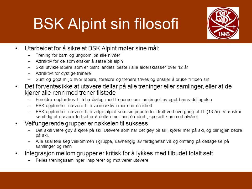 BSK Alpint sin filosofi