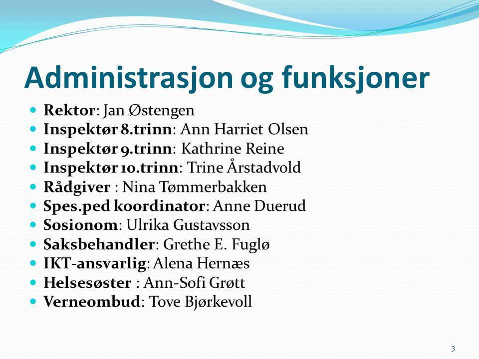 Administrasjon og funksjoner