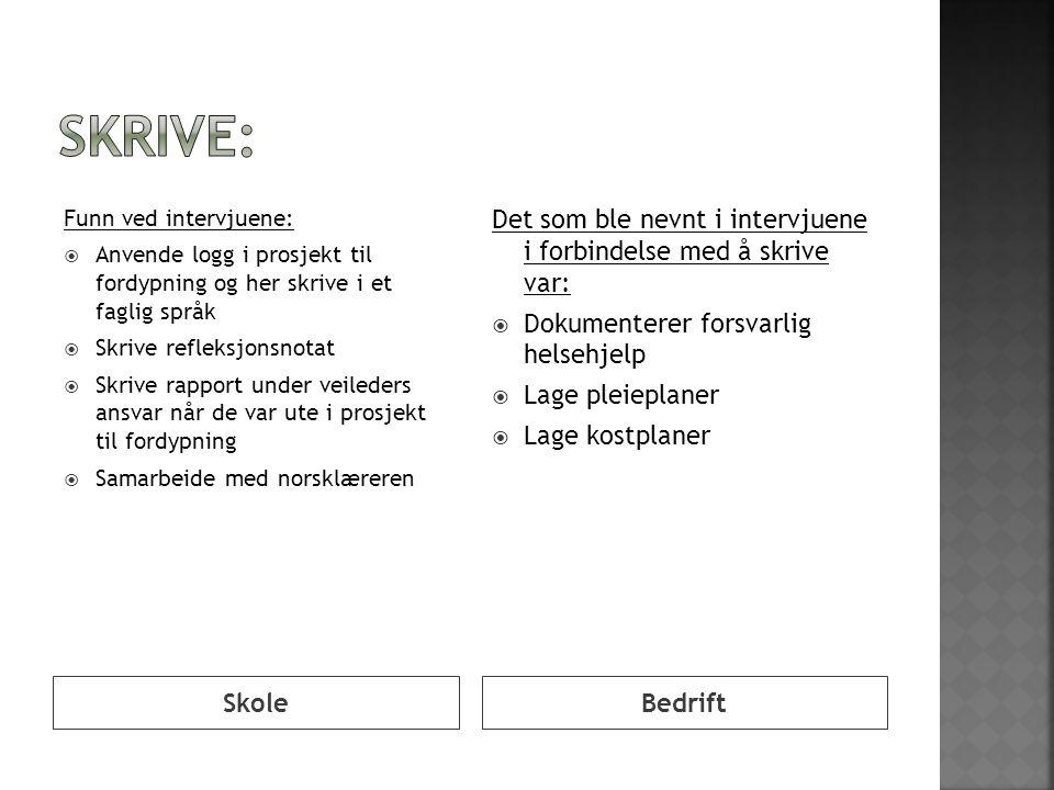 Skrive: Funn ved intervjuene: Anvende logg i prosjekt til fordypning og her skrive i et faglig språk.