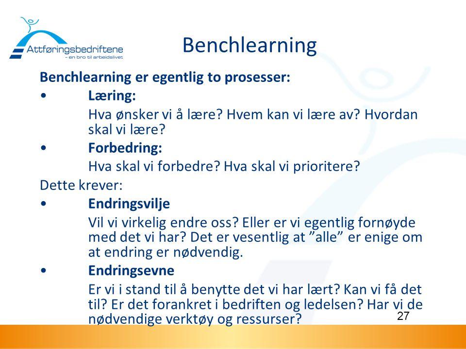Benchlearning Benchlearning er egentlig to prosesser: Læring: