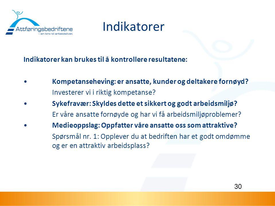 Indikatorer Indikatorer kan brukes til å kontrollere resultatene: