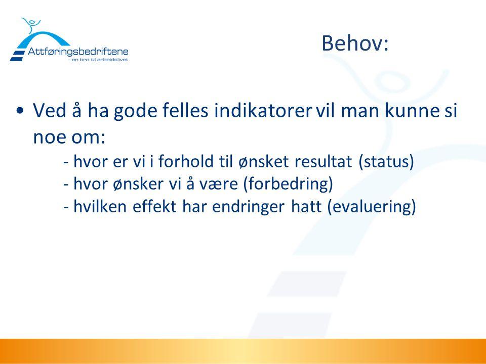 Behov: Ved å ha gode felles indikatorer vil man kunne si noe om: