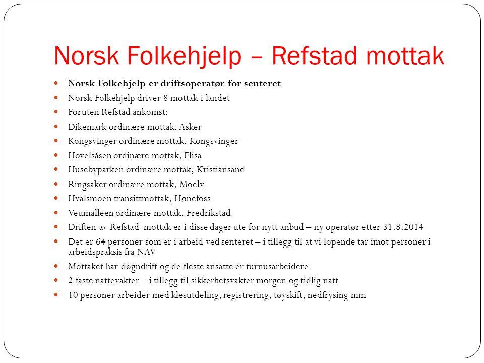 Norsk Folkehjelp – Refstad mottak