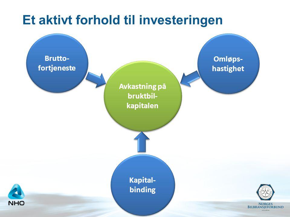 Et aktivt forhold til investeringen