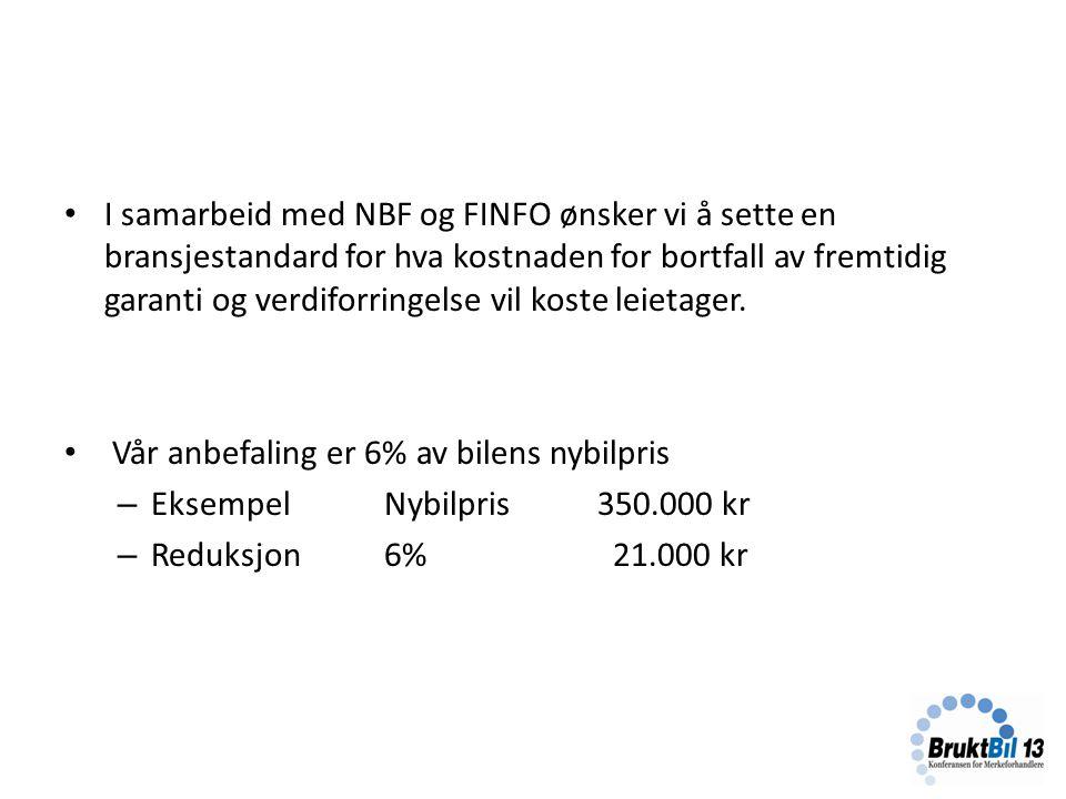 I samarbeid med NBF og FINFO ønsker vi å sette en bransjestandard for hva kostnaden for bortfall av fremtidig garanti og verdiforringelse vil koste leietager.