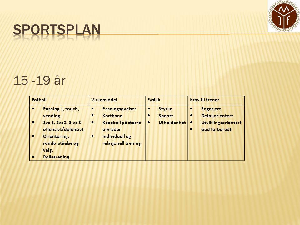 Sportsplan 15 -19 år Fotball Virkemiddel Fysikk Krav til trener