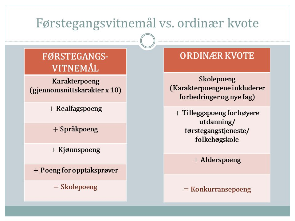 Førstegangsvitnemål vs. ordinær kvote