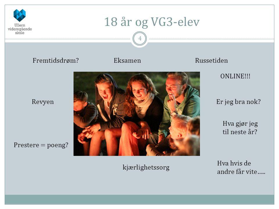 18 år og VG3-elev Fremtidsdrøm Eksamen Russetiden ONLINE!!! Revyen