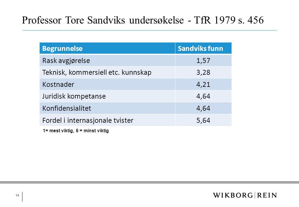 Professor Tore Sandviks undersøkelse - TfR 1979 s. 456