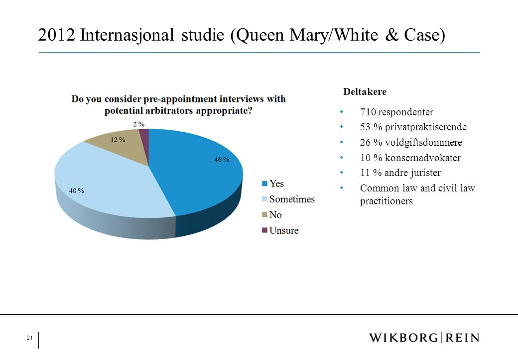 2012 Internasjonal studie (Queen Mary/White & Case)