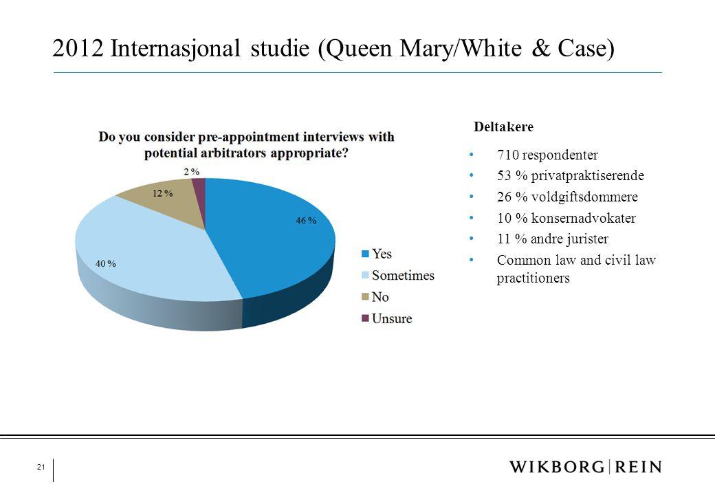 2012 Internasjonal studie (Queen Mary/White & Case)