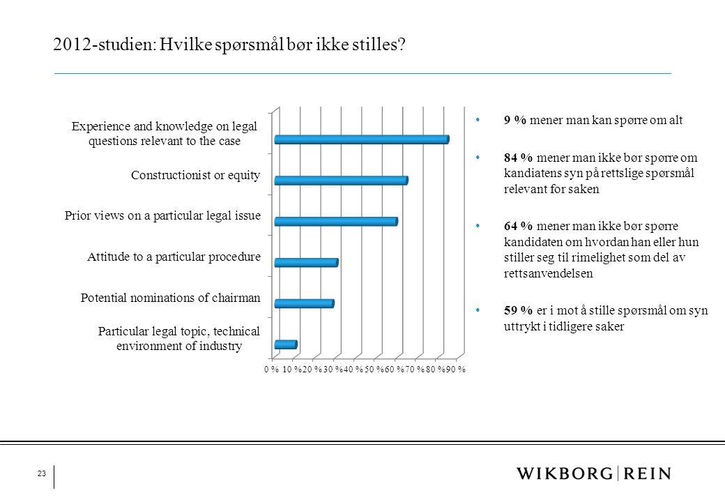 2012-studien: Hvilke spørsmål bør ikke stilles