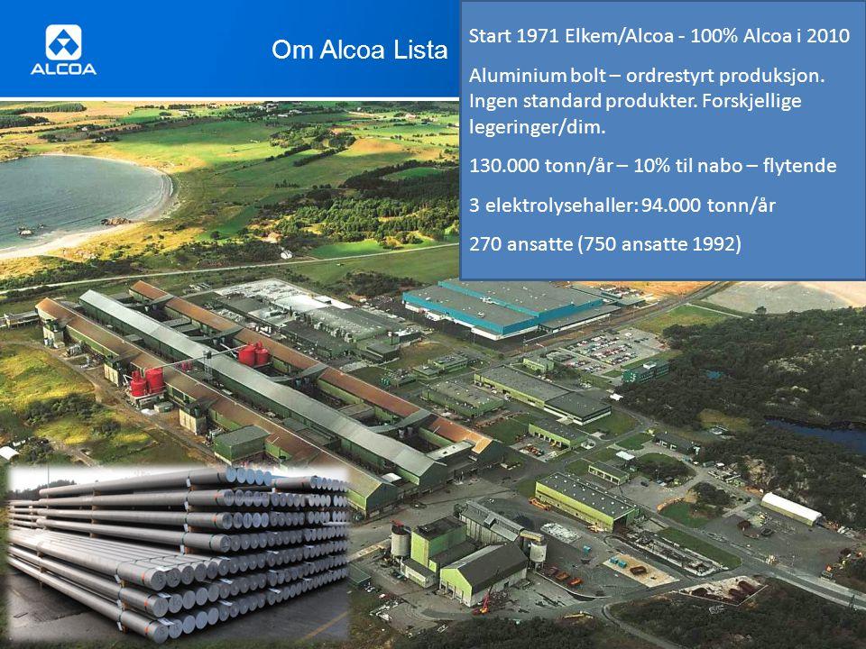 Om Alcoa Lista Start 1971 Elkem/Alcoa - 100% Alcoa i 2010