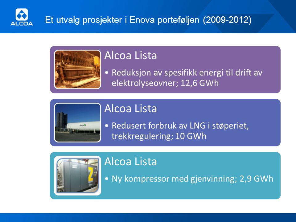 Et utvalg prosjekter i Enova porteføljen (2009-2012)