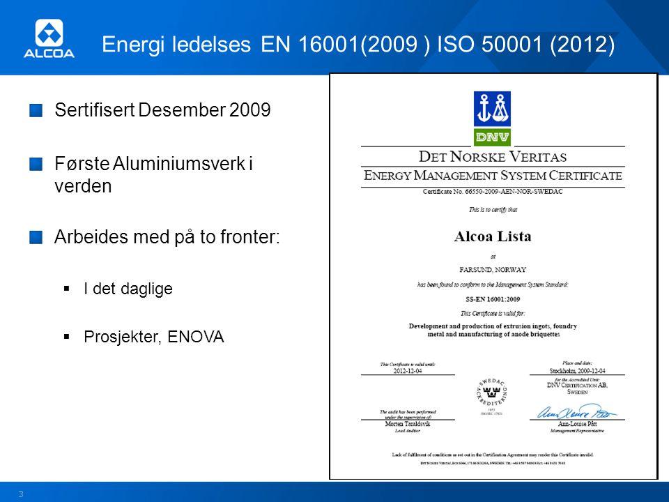 Energi ledelses EN 16001(2009 ) ISO 50001 (2012)