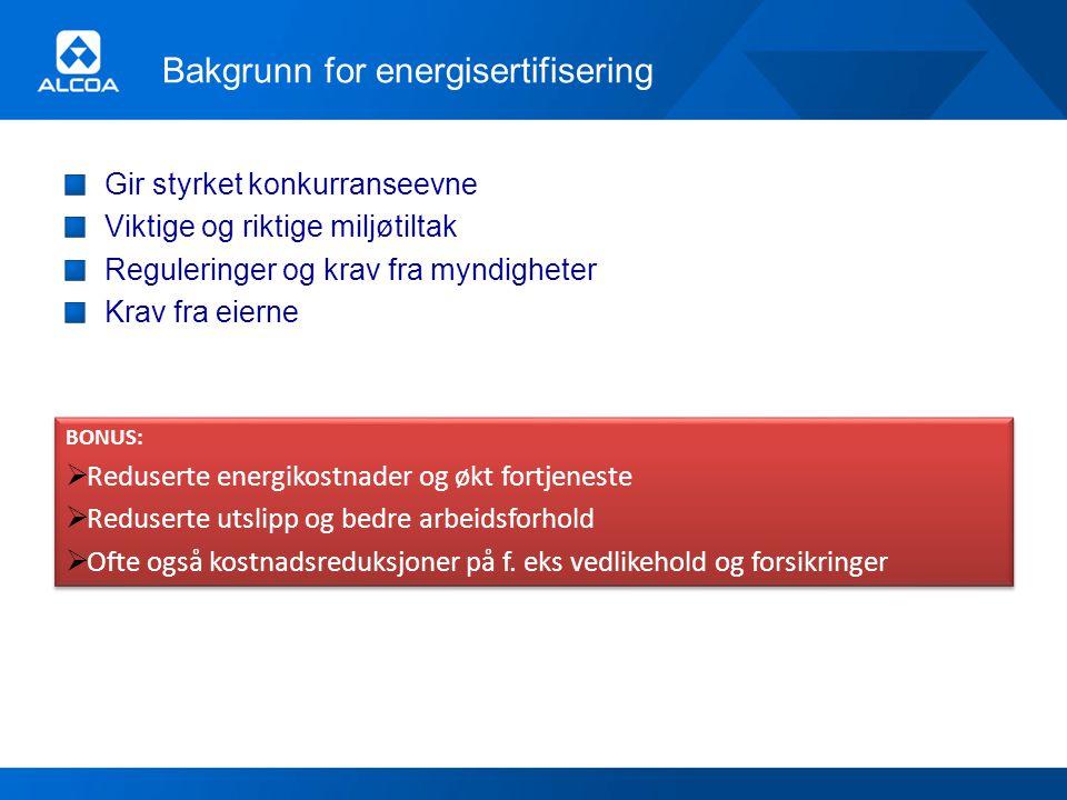 Bakgrunn for energisertifisering