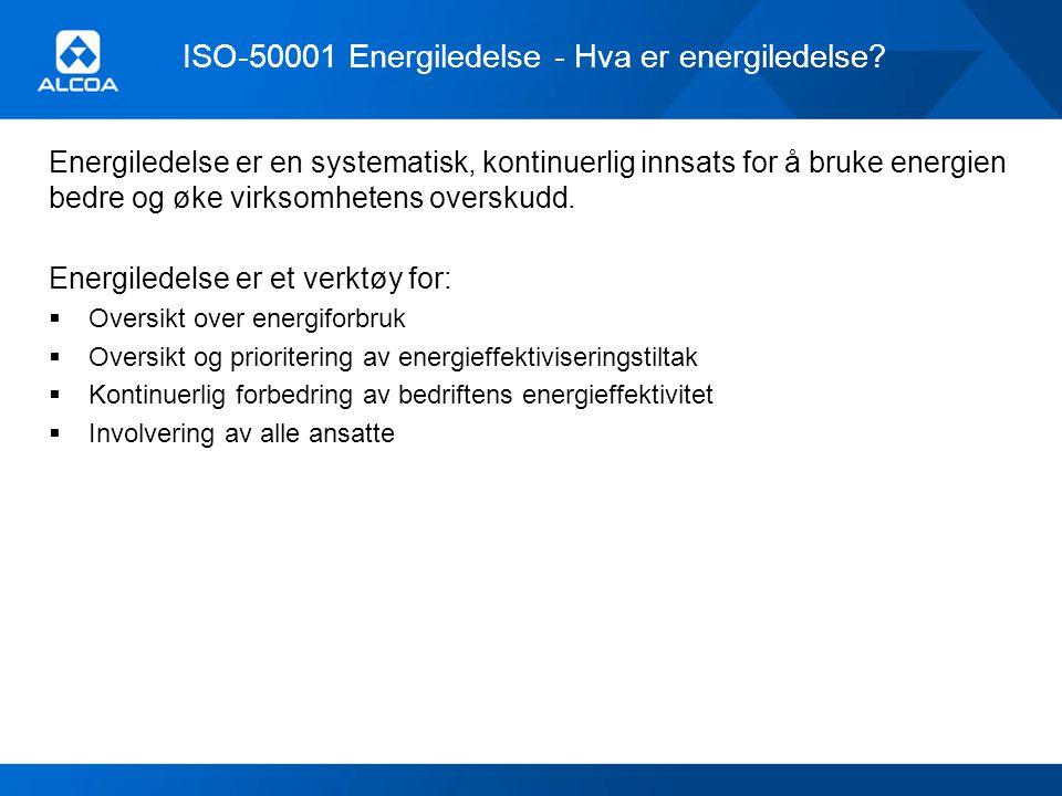 ISO-50001 Energiledelse - Hva er energiledelse