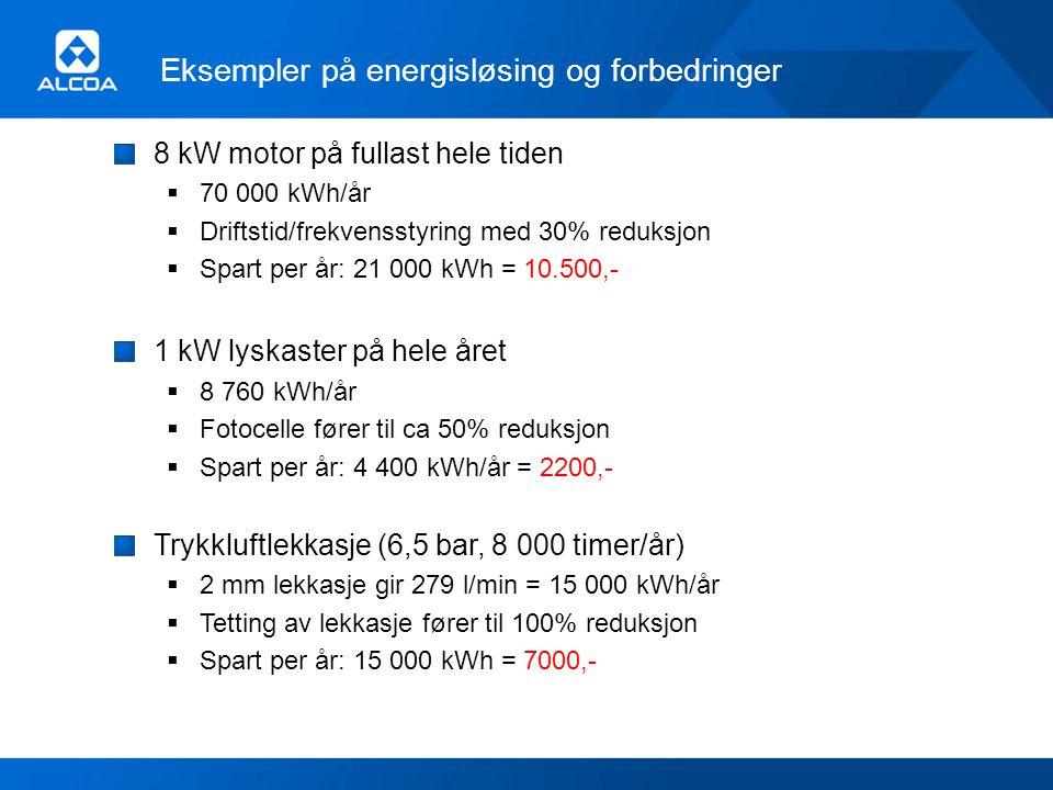 Eksempler på energisløsing og forbedringer
