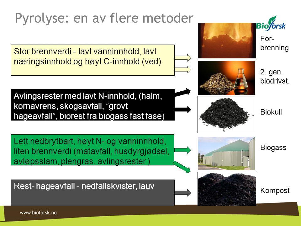 Pyrolyse: en av flere metoder