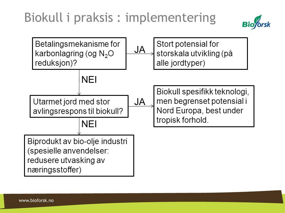 Biokull i praksis : implementering
