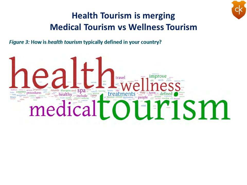 Health Tourism is merging Medical Tourism vs Wellness Tourism