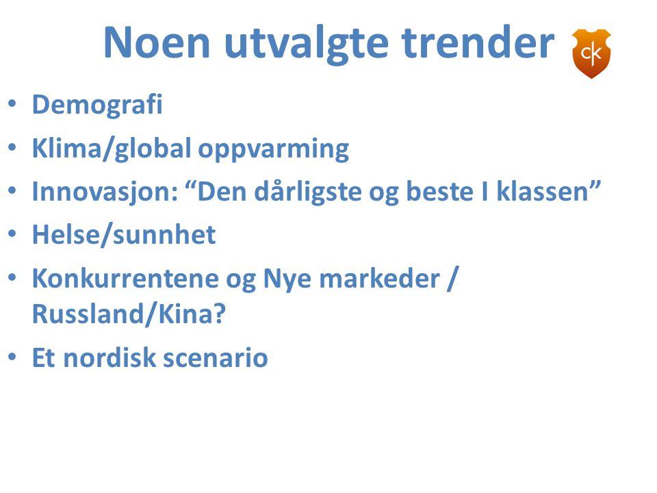 Noen utvalgte trender Demografi Klima/global oppvarming