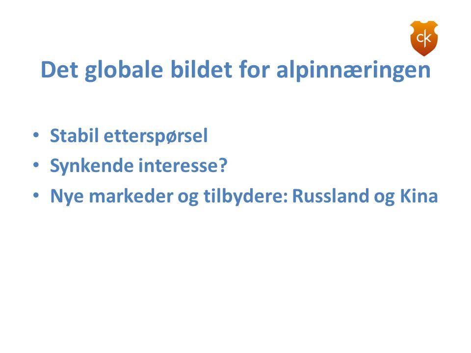 Det globale bildet for alpinnæringen