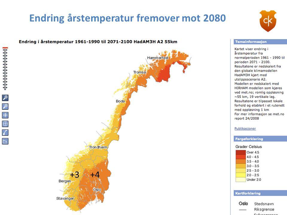 Endring årstemperatur fremover mot 2080