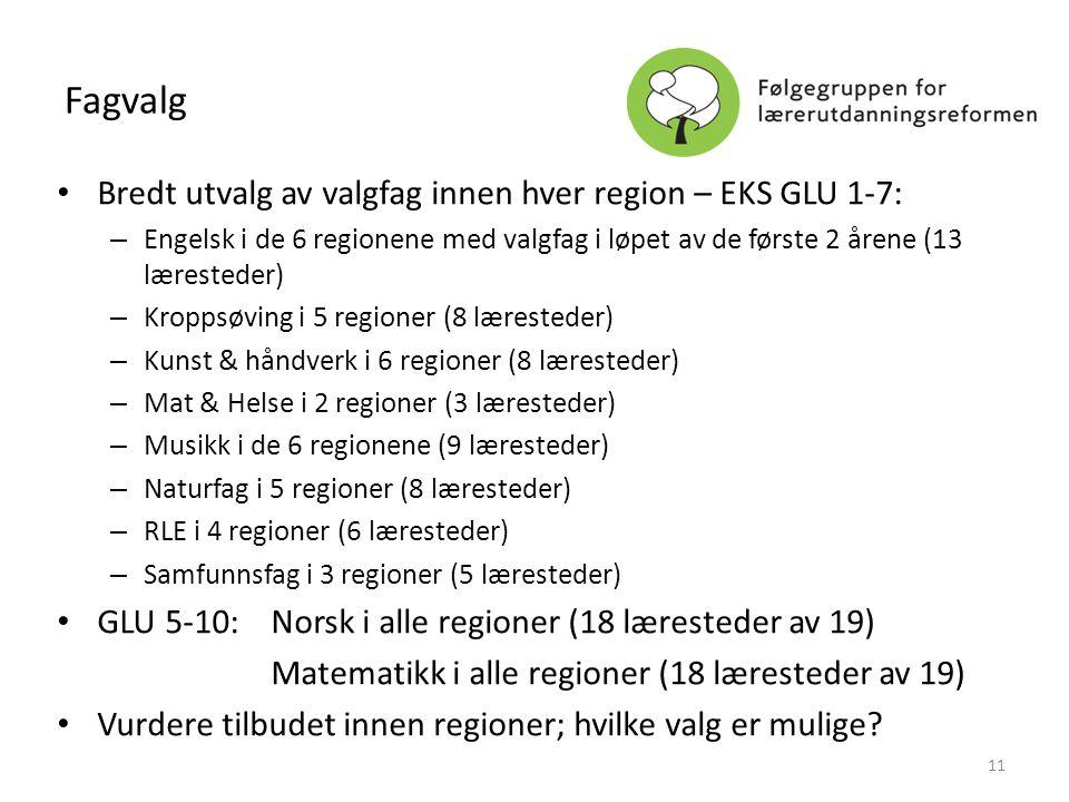 Fagvalg Bredt utvalg av valgfag innen hver region – EKS GLU 1-7: