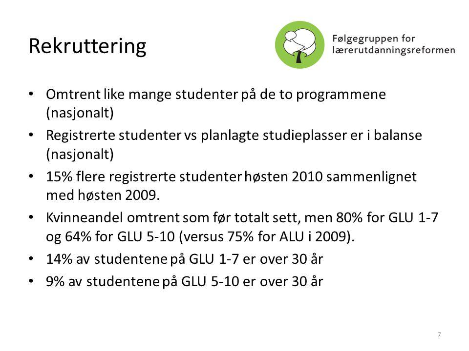 Rekruttering Omtrent like mange studenter på de to programmene (nasjonalt) Registrerte studenter vs planlagte studieplasser er i balanse (nasjonalt)