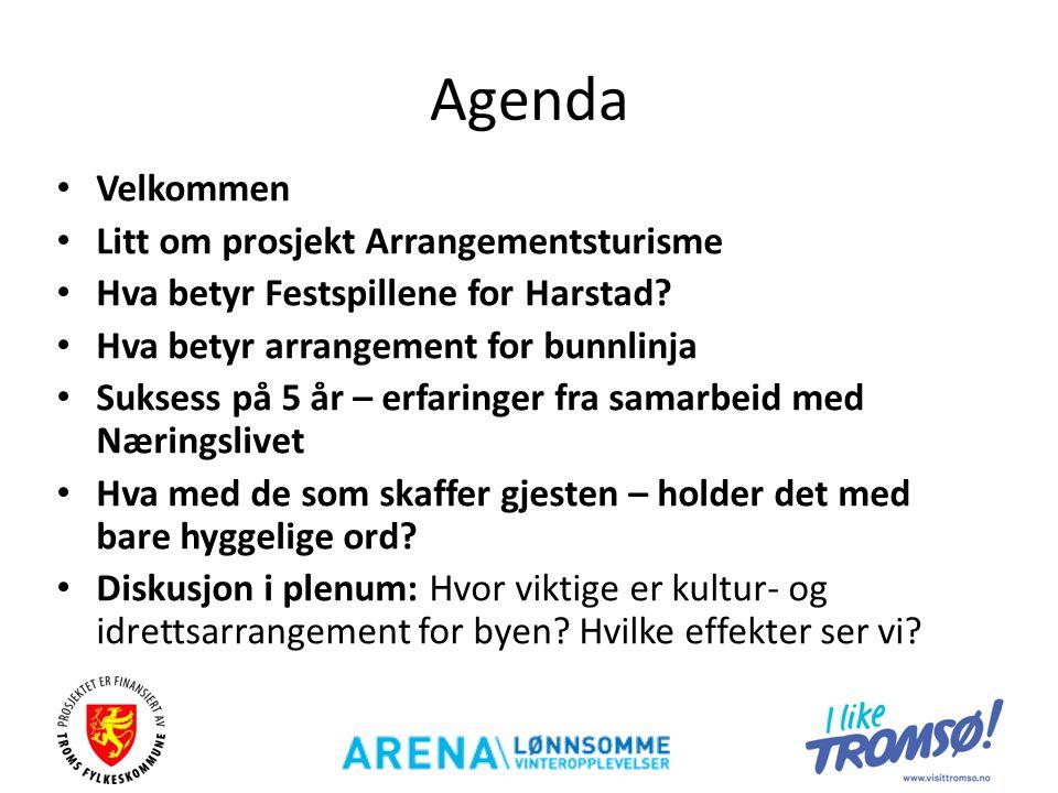 Agenda Velkommen Litt om prosjekt Arrangementsturisme