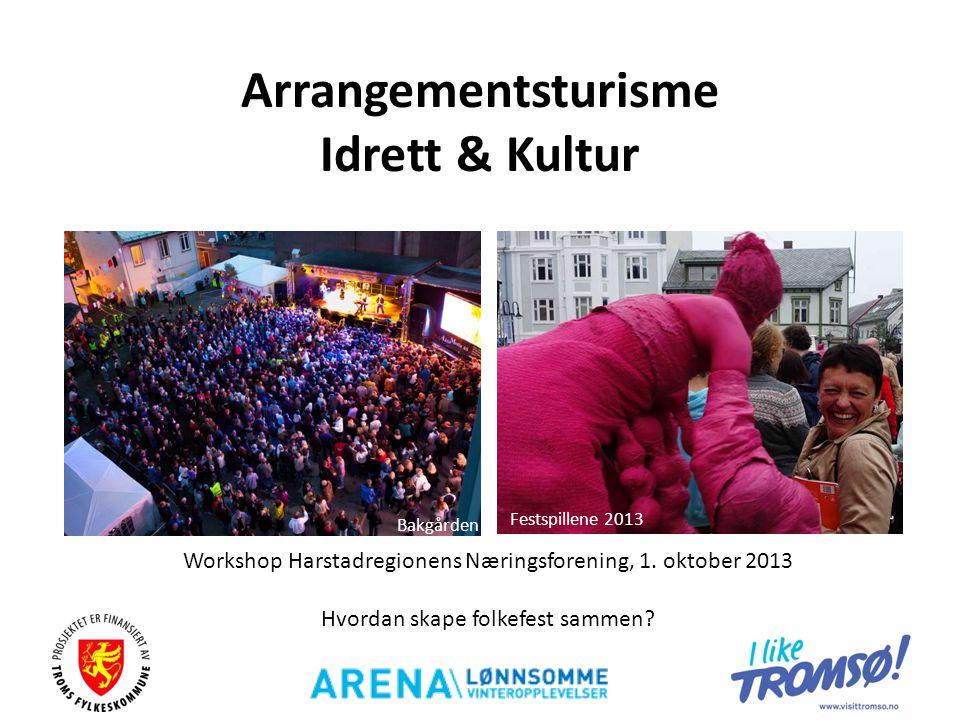 Arrangementsturisme Idrett & Kultur