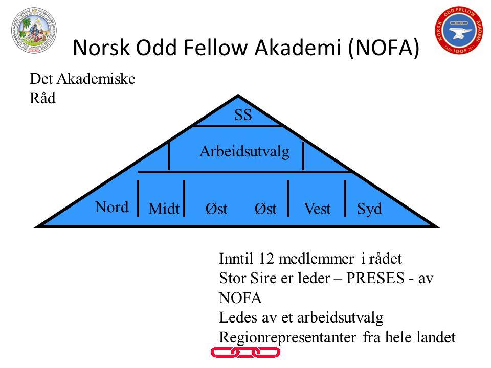 Norsk Odd Fellow Akademi (NOFA)