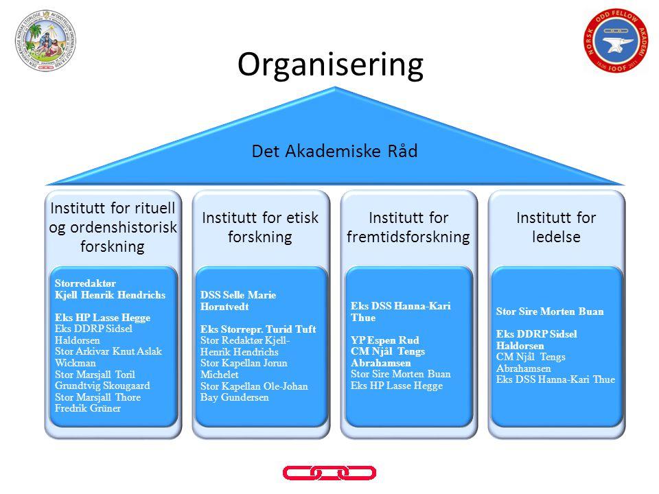 Organisering Det Akademiske Råd